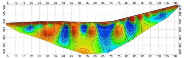 Potencionálne miesta výskytu podzemných vôd je možné vytipovať na základe znalosti geologických pomerov. Tieto poznatky je možné získať odporovými meraniami. V plytších hĺbkach sa jedná o merania VES, multikábel, SOP. Pri väčších hĺbkach je možné využívať metódy CSAMT, MT a AMT, ktoré umožňujú dosiahnuť hĺbky až 7 km. Na obrázkoch je možné vidieť výsledok takýchto meraní. Farebné spektrum prezentuje geologickú stavbu.